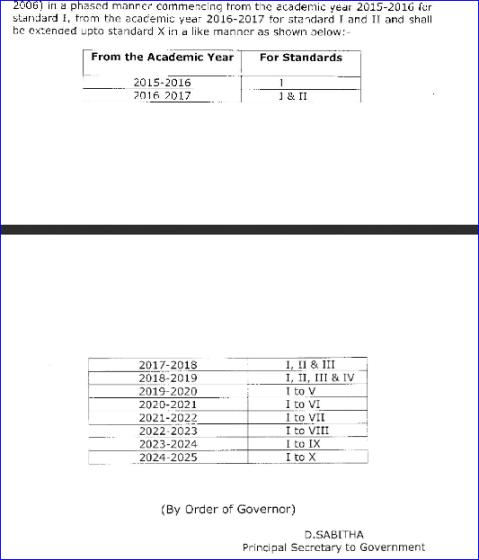 tamilstudyG.O.page02