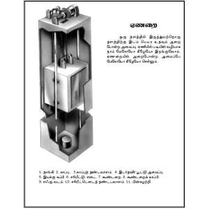கலைச்சொல் தெளிவோம்  207 ஏணறை – Elevator/Lift: இலக்குவனார் திருவள்ளுவன்