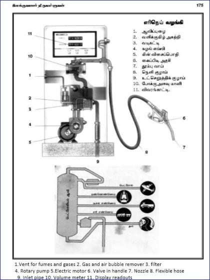 ariviyal_gasoline