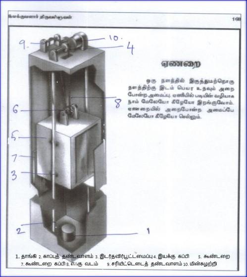 elevator02