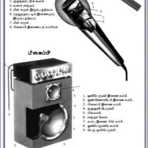 கலைச்சொல் தெளிவோம் 215 & 216:நுண்ணொலிப்பி – microphone; மிகைப்பி- amplifier:  இலக்குவனார் திருவள்ளுவன்
